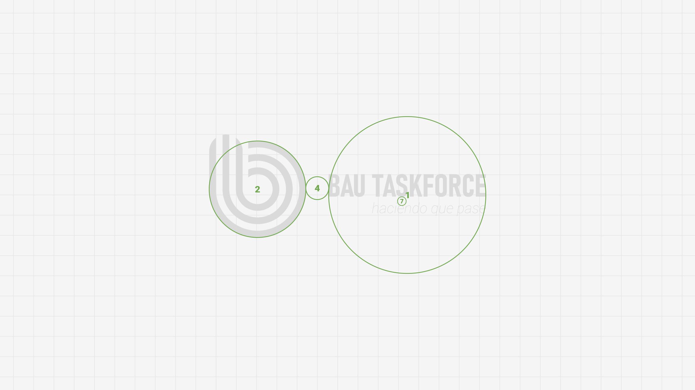aurea_horizontal_identidad_bau_taskforce