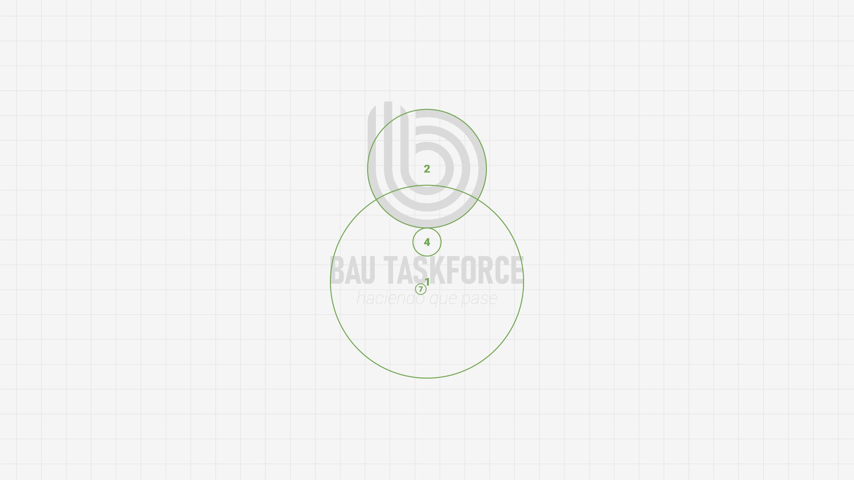 aurea_vertical_identidad_bau_taskforce